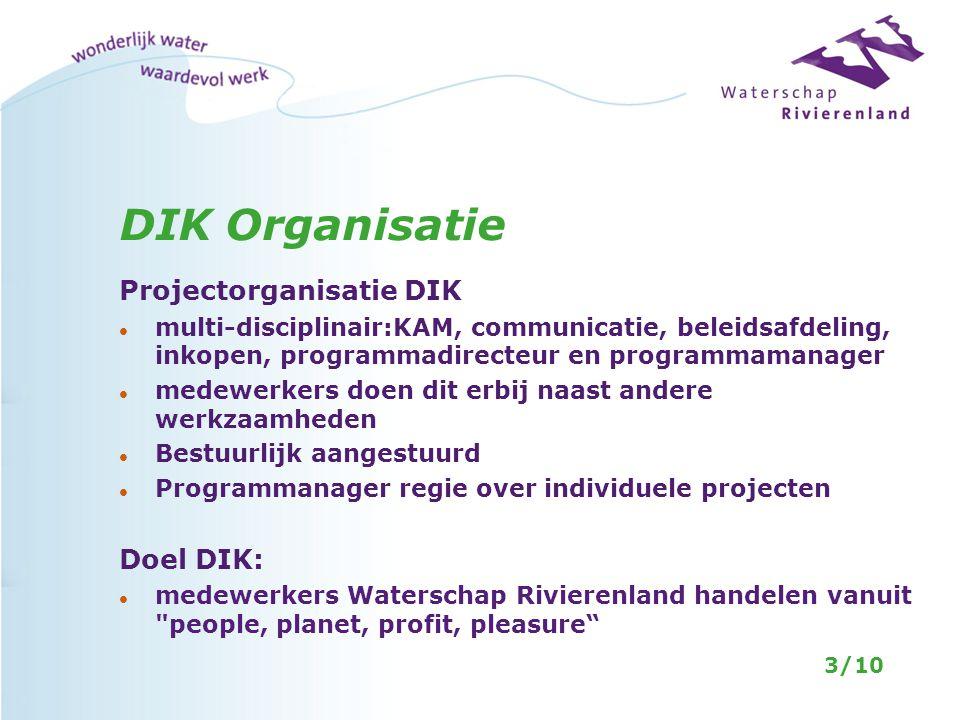 DIK Organisatie Projectorganisatie DIK l multi-disciplinair:KAM, communicatie, beleidsafdeling, inkopen, programmadirecteur en programmamanager l mede