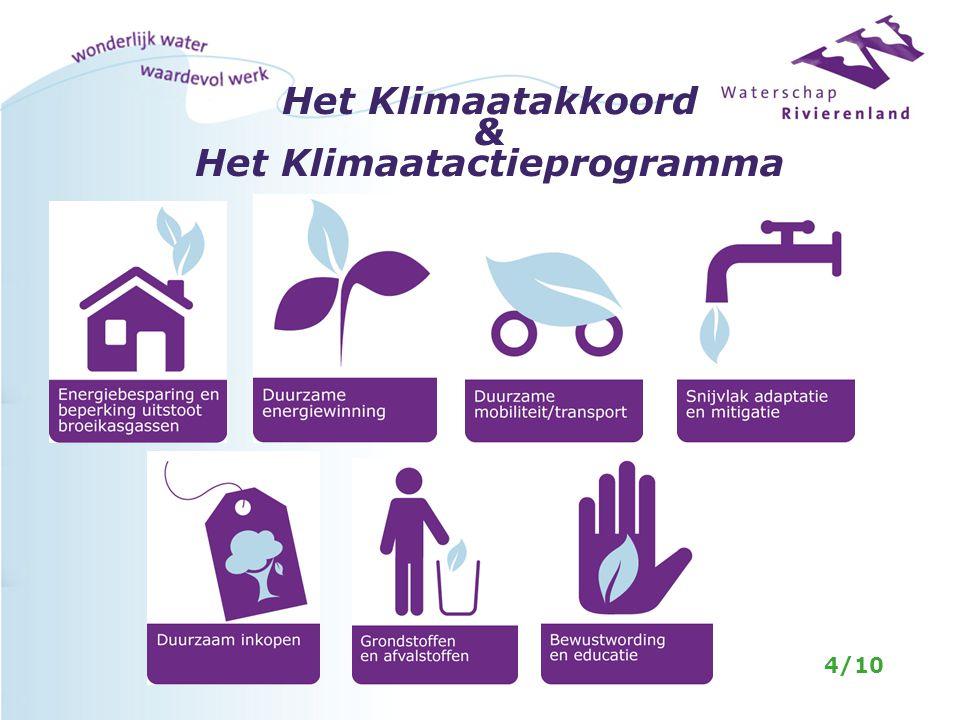 4/10 Het Klimaatakkoord & Het Klimaatactieprogramma
