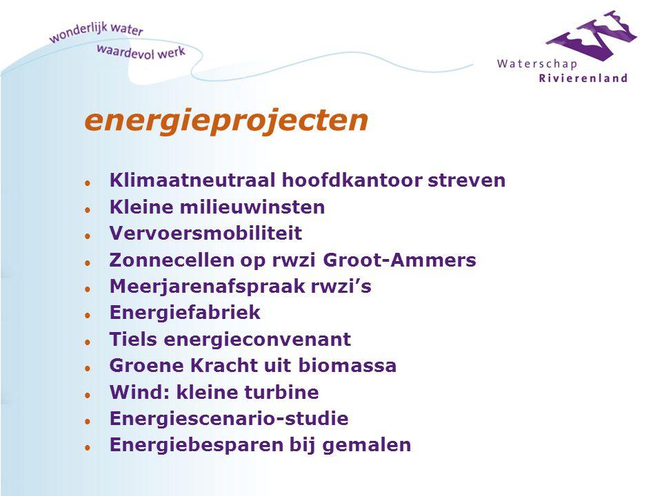 energieprojecten l Klimaatneutraal hoofdkantoor streven l Kleine milieuwinsten l Vervoersmobiliteit l Zonnecellen op rwzi Groot-Ammers l Meerjarenafsp