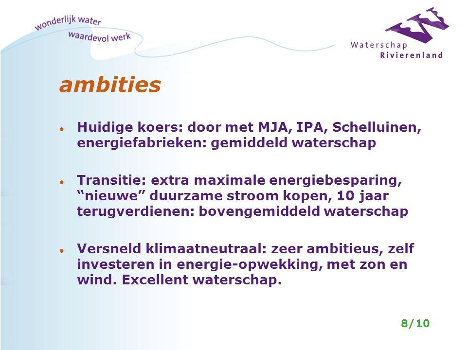 """ambities l Huidige koers: door met MJA, IPA, Schelluinen, energiefabrieken: gemiddeld waterschap l Transitie: extra maximale energiebesparing, """"nieuwe"""