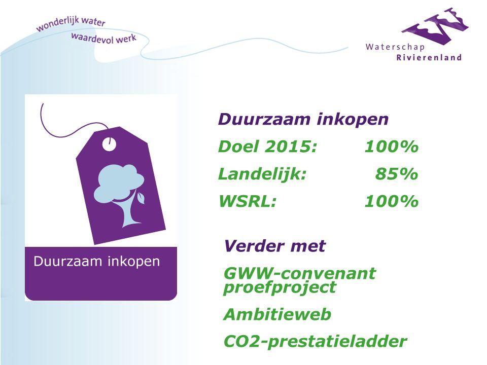 Duurzaam inkopen Doel 2015: 100% Landelijk: 85% WSRL: 100% Verder met GWW-convenant proefproject Ambitieweb CO2-prestatieladder