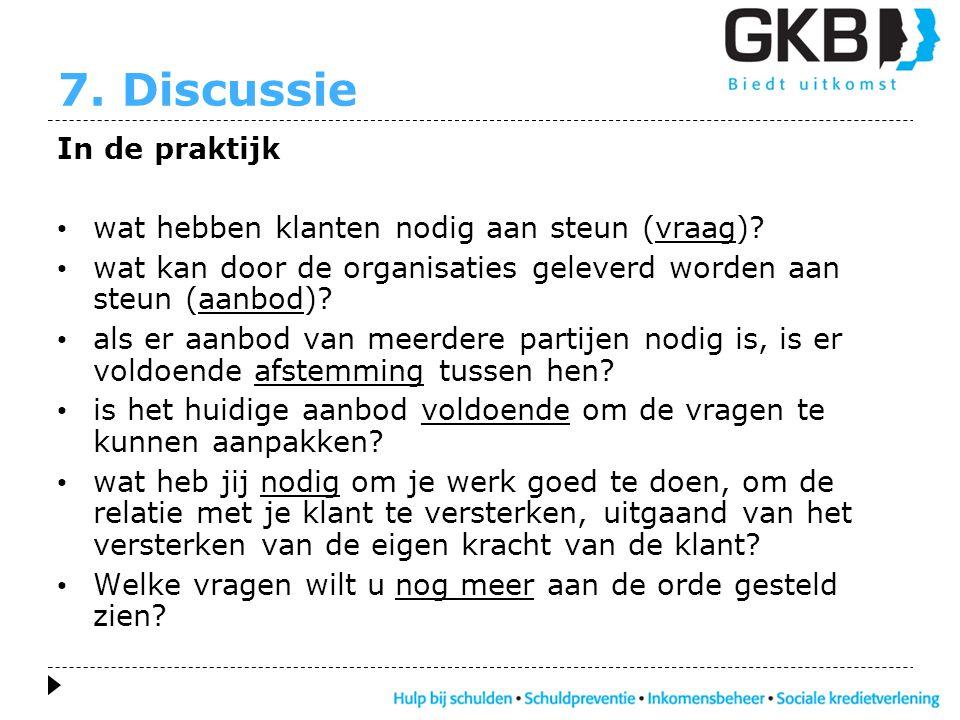 7.Discussie In de praktijk • wat hebben klanten nodig aan steun (vraag).