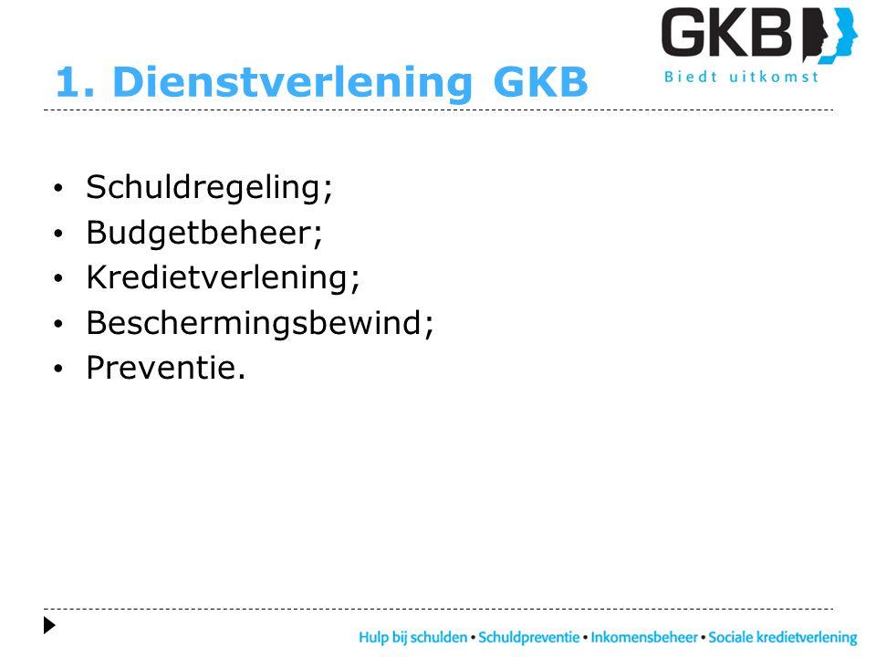 1. Dienstverlening GKB • Schuldregeling; • Budgetbeheer; • Kredietverlening; • Beschermingsbewind; • Preventie.