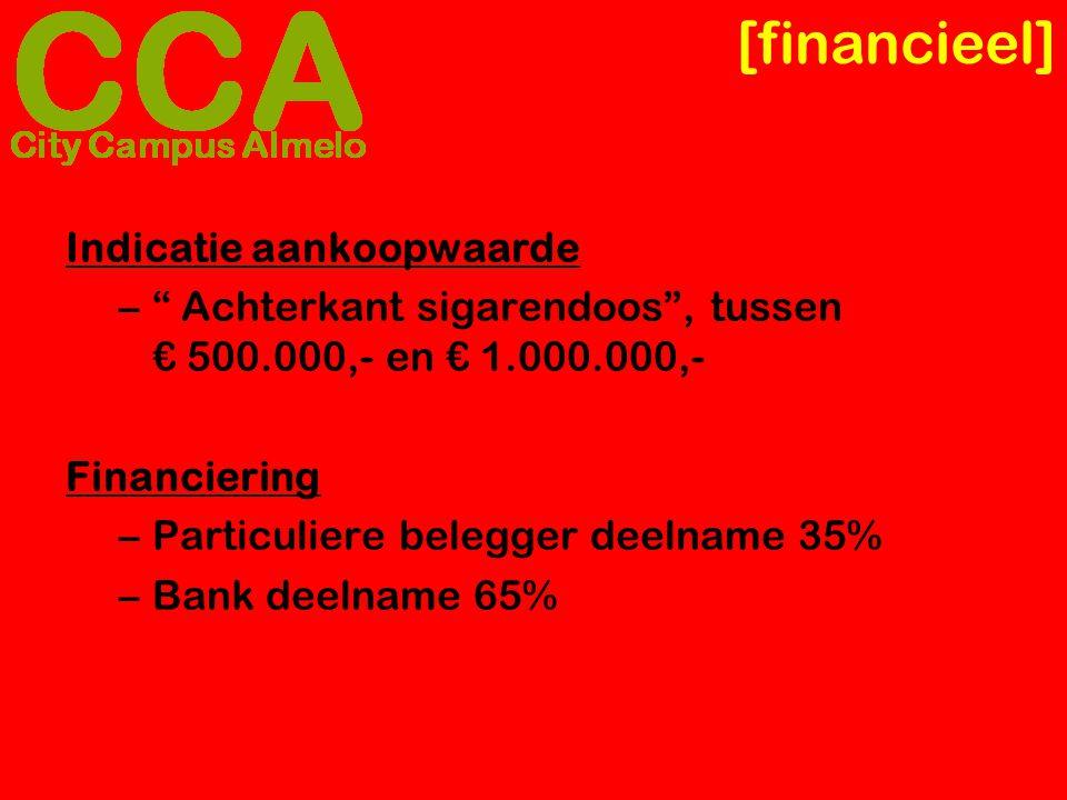 Indicatie aankoopwaarde – Achterkant sigarendoos , tussen € 500.000,- en € 1.000.000,- Financiering –Particuliere belegger deelname 35% –Bank deelname 65% [financieel]