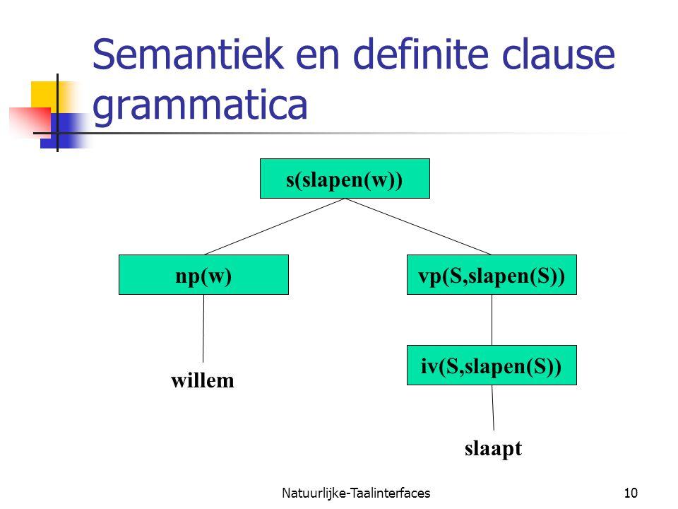 Natuurlijke-Taalinterfaces11 Transitieve zinnen  s(Sem) --> np(Subj), vp(Subj,Sem).