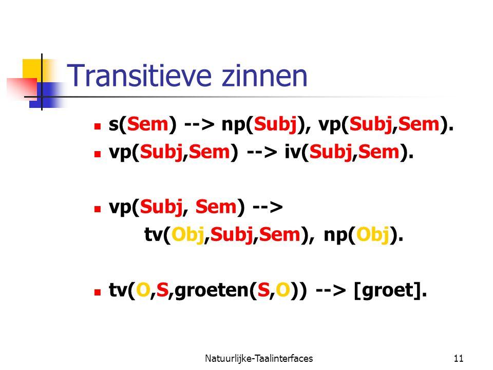Natuurlijke-Taalinterfaces12 Semantiek en definite clause grammatica s(groeten(r,m)) np(r)vp(S,groeten(S,m)) tv(O,S,groeten(S,o)) ruud groet np(m) mona