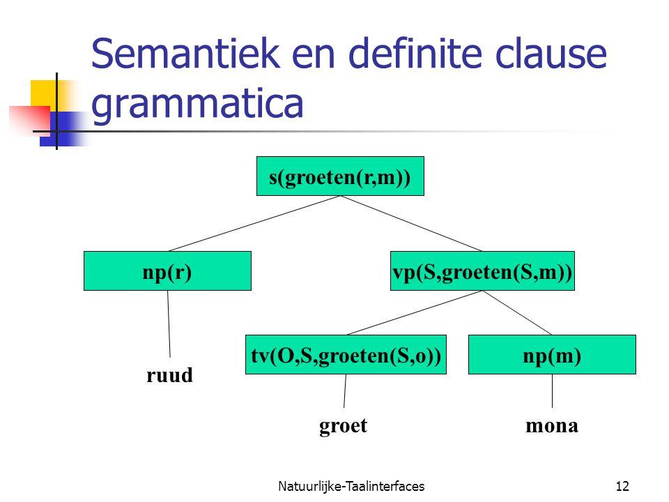Natuurlijke-Taalinterfaces13 Semantiek en DCG  Aan iedere categorie wordt een argument toegevoegd dat de semantiek representeert.