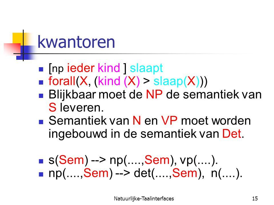 Natuurlijke-Taalinterfaces16 kwantoren  det(X, Restr, Scope, forall(X, (Restr > Scope)))  [ieder].