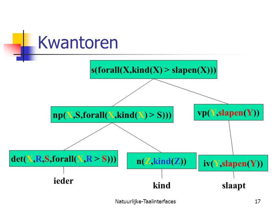 Natuurlijke-Taalinterfaces18 Eigennamen  np(jan, Sem, Sem)  [jan].