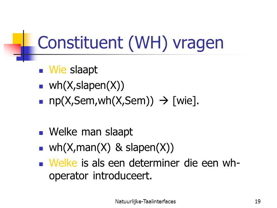 Natuurlijke-Taalinterfaces19 Constituent (WH) vragen  Wie slaapt  wh(X,slapen(X))  np(X,Sem,wh(X,Sem))  [wie].  Welke man slaapt  wh(X,man(X) &