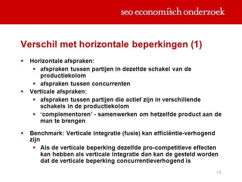 10 Verschil met horizontale beperkingen (1)  Horizontale afspraken:  afspraken tussen partijen in dezelfde schakel van de productiekolom  afspraken