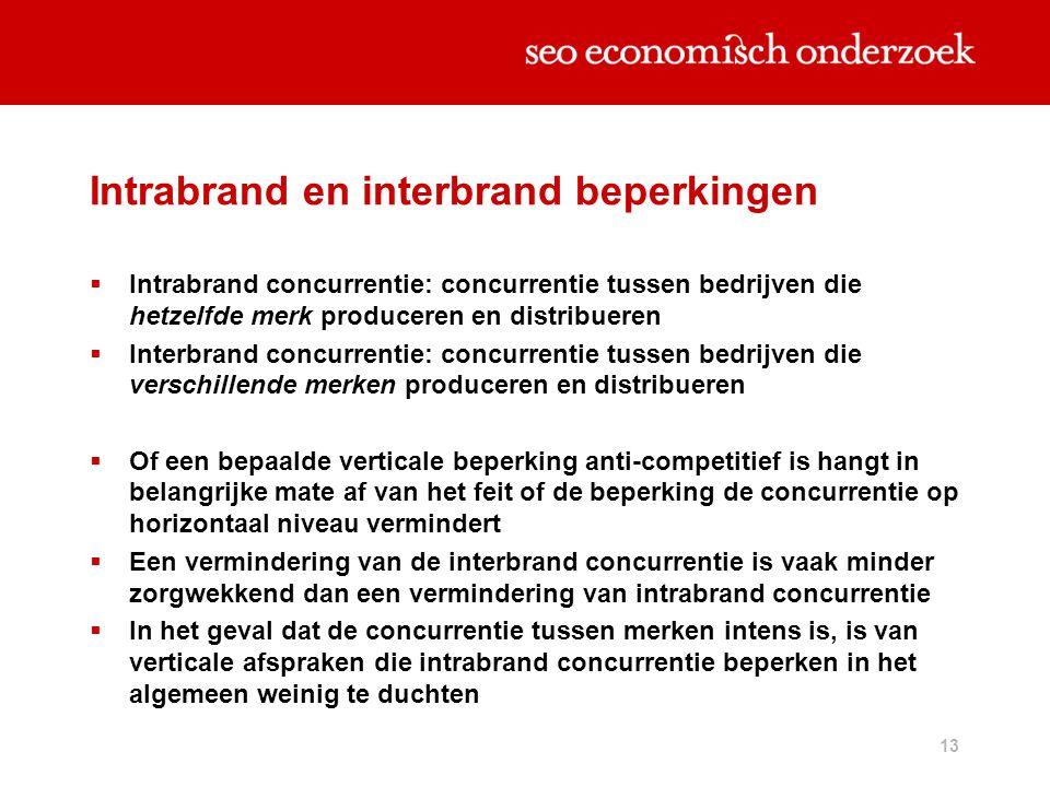 13 Intrabrand en interbrand beperkingen  Intrabrand concurrentie: concurrentie tussen bedrijven die hetzelfde merk produceren en distribueren  Inter