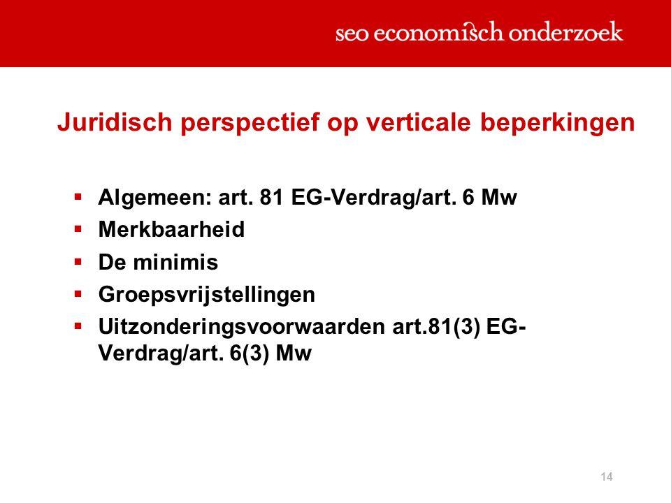 14 Juridisch perspectief op verticale beperkingen  Algemeen: art. 81 EG-Verdrag/art. 6 Mw  Merkbaarheid  De minimis  Groepsvrijstellingen  Uitzon