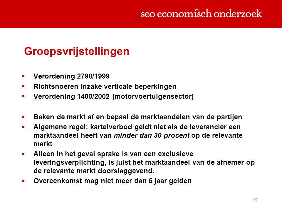 19 Groepsvrijstellingen  Verordening 2790/1999  Richtsnoeren inzake verticale beperkingen  Verordening 1400/2002 [motorvoertuigensector]  Baken de