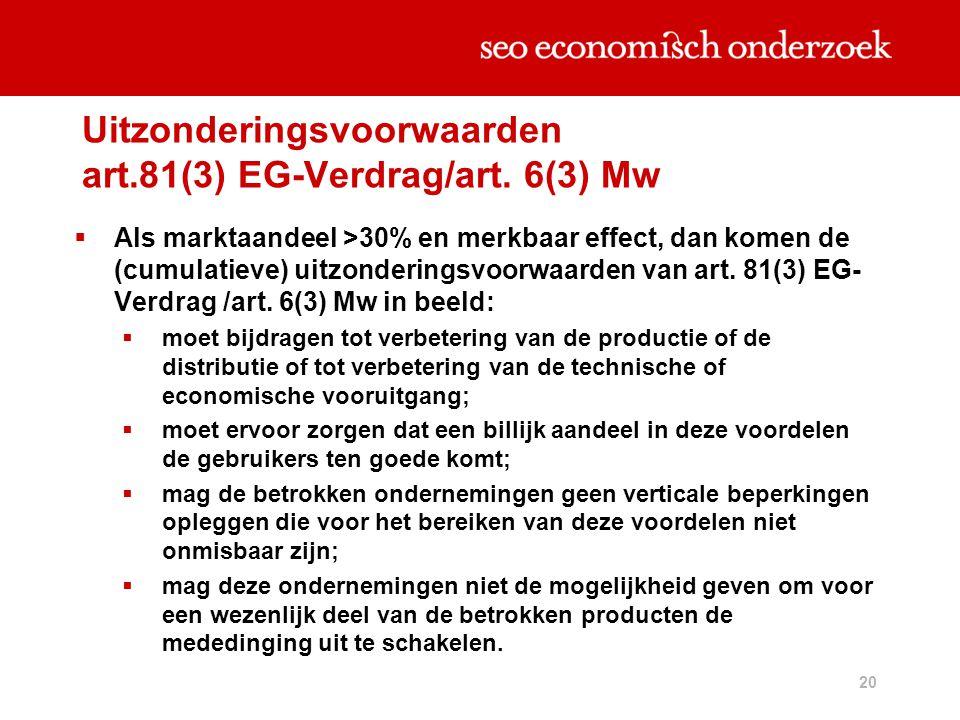 20 Uitzonderingsvoorwaarden art.81(3) EG-Verdrag/art. 6(3) Mw  Als marktaandeel >30% en merkbaar effect, dan komen de (cumulatieve) uitzonderingsvoor