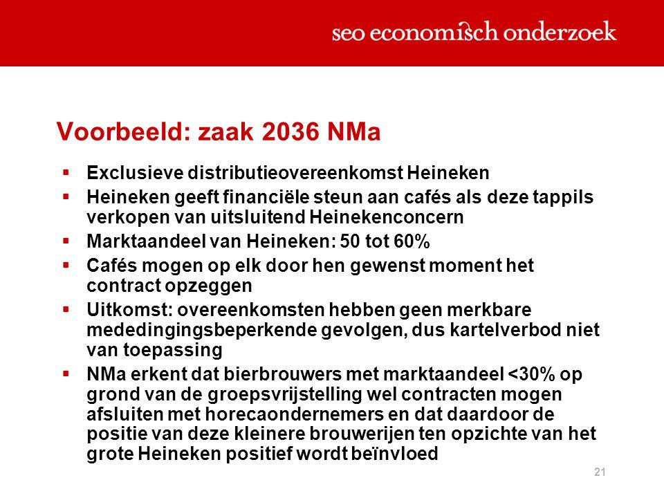 21 Voorbeeld: zaak 2036 NMa  Exclusieve distributieovereenkomst Heineken  Heineken geeft financiële steun aan cafés als deze tappils verkopen van u