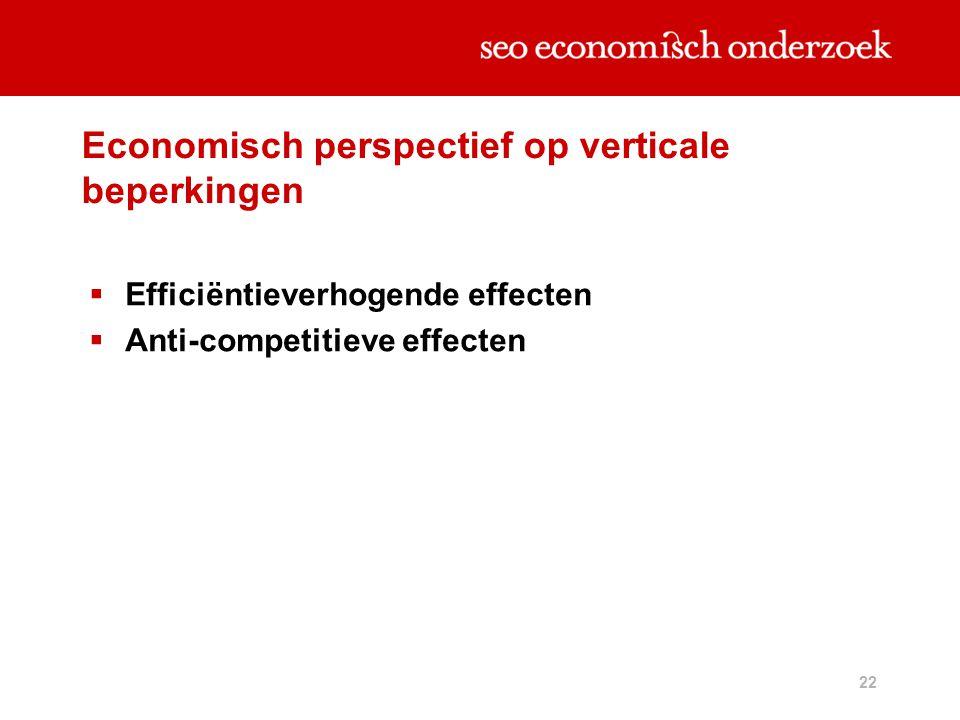 22 Economisch perspectief op verticale beperkingen  Efficiëntieverhogende effecten  Anti-competitieve effecten