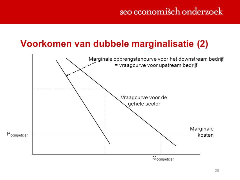 26 Voorkomen van dubbele marginalisatie (2) P competitief Q competitief Marginale kosten Vraagcurve voor de gehele sector Marginale opbrengstencurve v