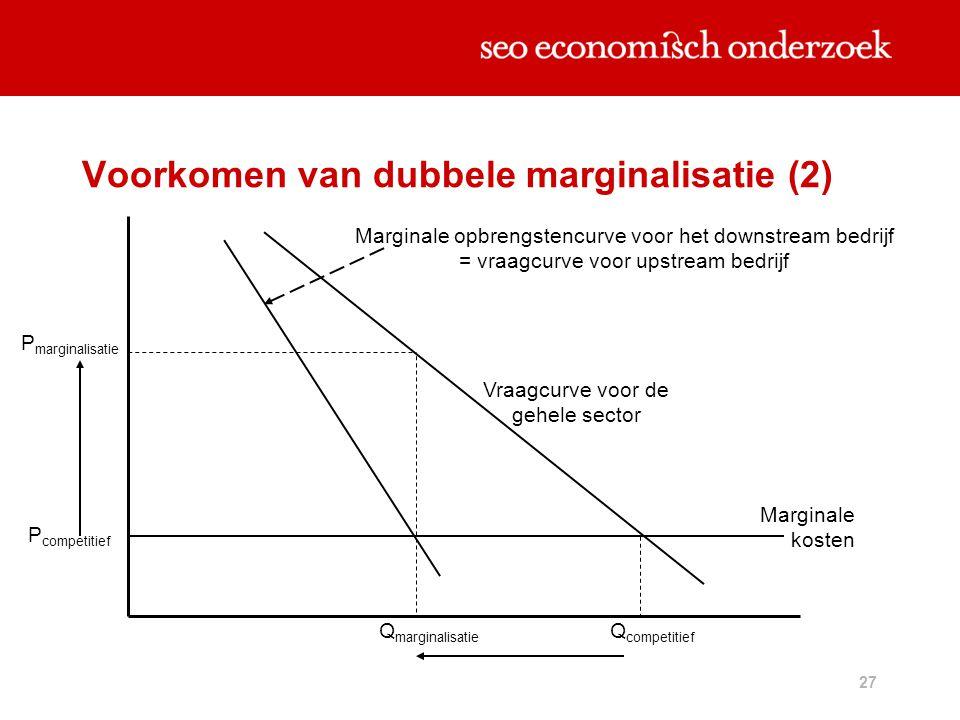 27 Voorkomen van dubbele marginalisatie (2) P marginalisatie P competitief Q competitief Q marginalisatie Marginale kosten Vraagcurve voor de gehele s