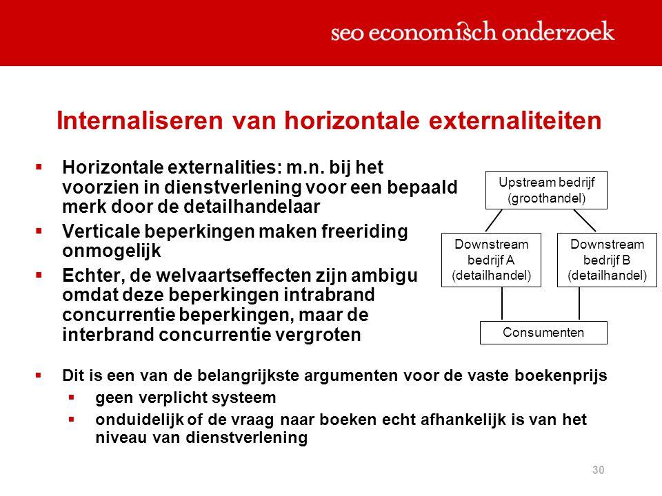 30 Internaliseren van horizontale externaliteiten  Horizontale externalities: m.n. bij het voorzien in dienstverlening voor een bepaald merk door de