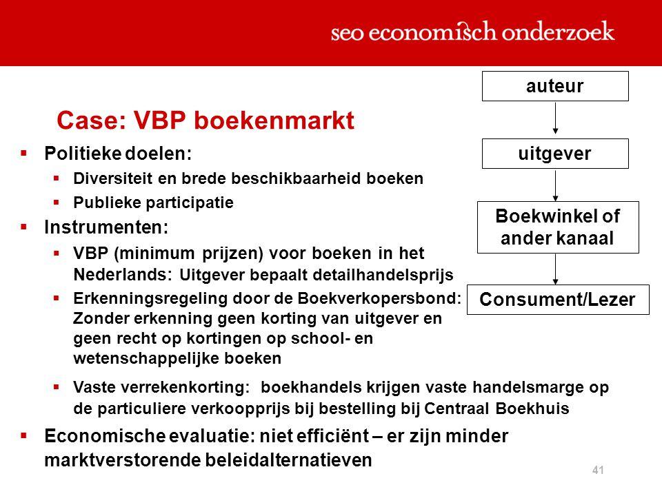 41 Case: VBP boekenmarkt  Politieke doelen:  Diversiteit en brede beschikbaarheid boeken  Publieke participatie  Instrumenten:  VBP (minimum prij