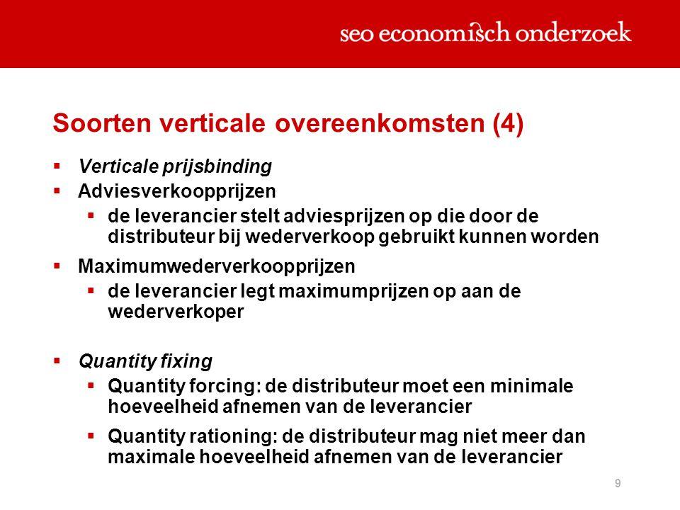 9  Verticale prijsbinding  Adviesverkoopprijzen  de leverancier stelt adviesprijzen op die door de distributeur bij wederverkoop gebruikt kunnen wo
