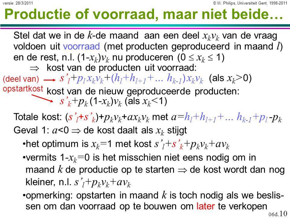 © W. Philips, Universiteit Gent, 1998-2011versie: 28/3/2011 06d. 10 Totale kost: ( s' l + s' k )+ p k v k + ax k v k met a=h l +h l+1 +… h k-1 +p l -p
