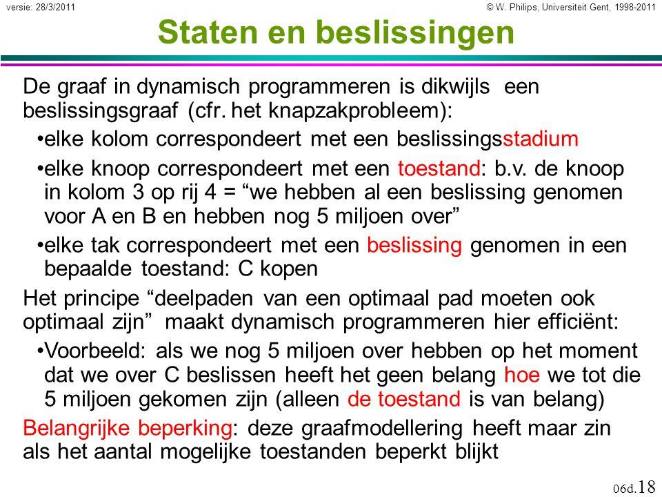 © W. Philips, Universiteit Gent, 1998-2011versie: 28/3/2011 06d. 18 Staten en beslissingen De graaf in dynamisch programmeren is dikwijls een beslissi