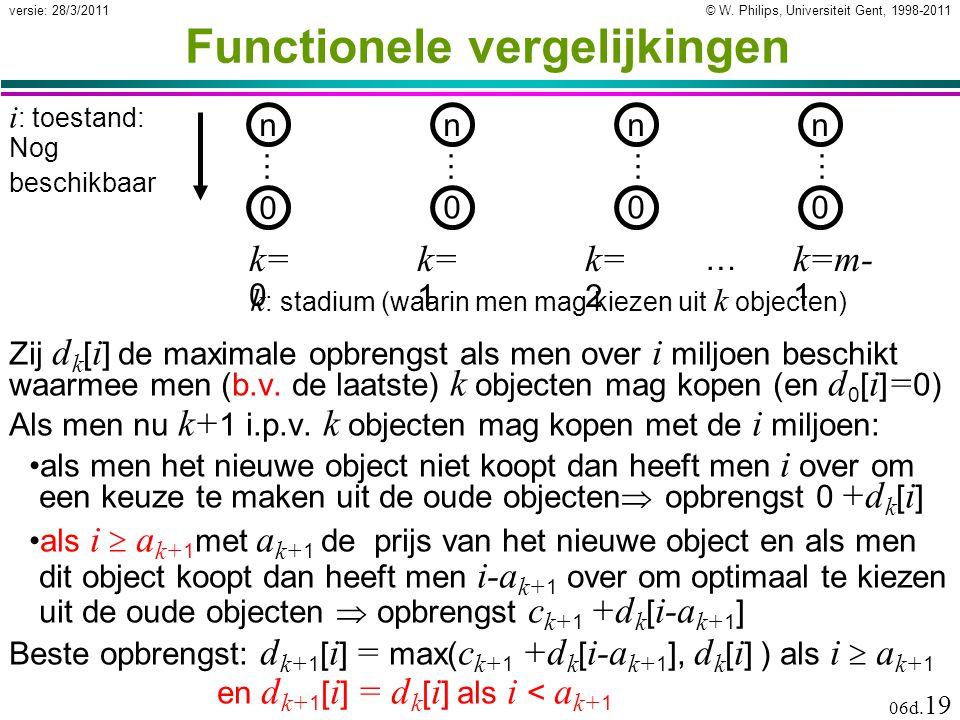 © W. Philips, Universiteit Gent, 1998-2011versie: 28/3/2011 06d. 19 Functionele vergelijkingen Zij d k [ i ] de maximale opbrengst als men over i milj