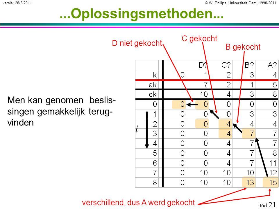 © W. Philips, Universiteit Gent, 1998-2011versie: 28/3/2011 06d. 21...Oplossingsmethoden... i Men kan genomen beslis- singen gemakkelijk terug- vinden