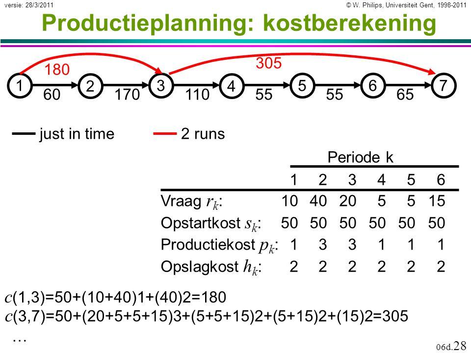 © W. Philips, Universiteit Gent, 1998-2011versie: 28/3/2011 06d. 28 Productieplanning: kostberekening 6017011055 65 Periode k 123456 Vraag r k :104020