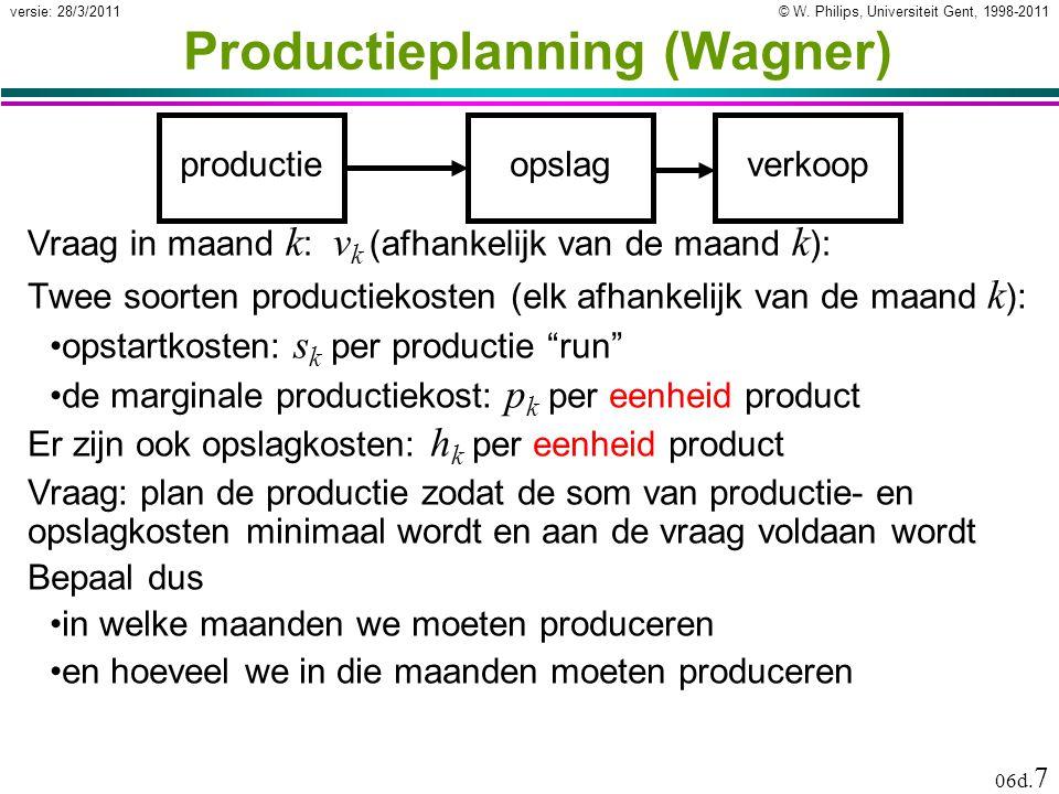 © W. Philips, Universiteit Gent, 1998-2011versie: 28/3/2011 06d. 7 Productieplanning (Wagner) Twee soorten productiekosten (elk afhankelijk van de maa