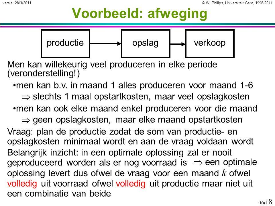 © W. Philips, Universiteit Gent, 1998-2011versie: 28/3/2011 06d. 8 Voorbeeld: afweging productieopslagverkoop Men kan willekeurig veel produceren in e