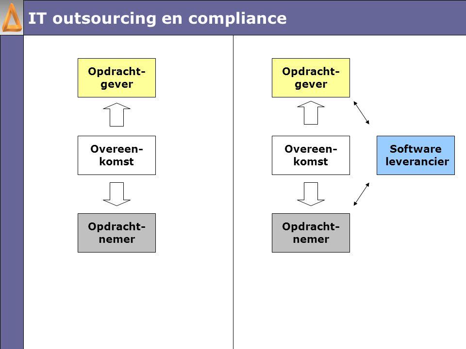 IT outsourcing en compliance Opdracht- gever Overeen- komst Opdracht- nemer Software leverancier Opdracht- gever Overeen- komst Opdracht- nemer