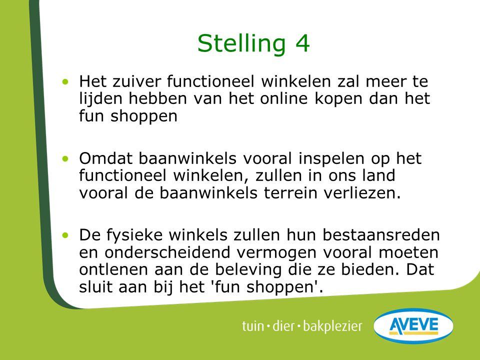 Stelling 4 •Het zuiver functioneel winkelen zal meer te lijden hebben van het online kopen dan het fun shoppen •Omdat baanwinkels vooral inspelen op h