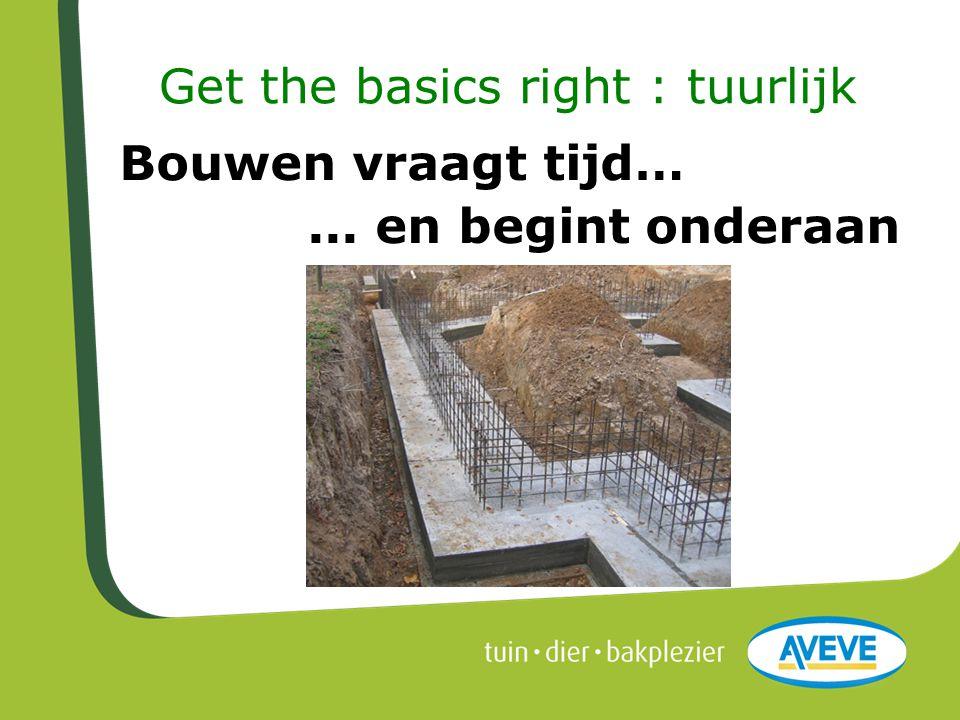 Get the basics right : tuurlijk Bouwen vraagt tijd…... en begint onderaan