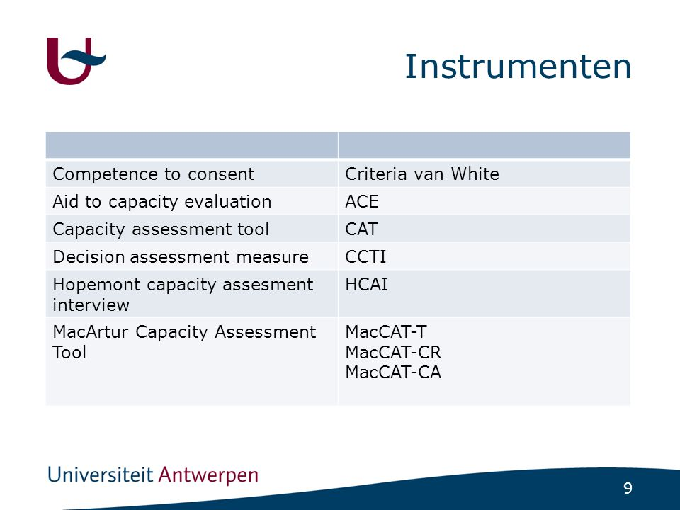 9 Instrumenten Competence to consentCriteria van White Aid to capacity evaluationACE Capacity assessment toolCAT Decision assessment measureCCTI Hopemont capacity assesment interview HCAI MacArtur Capacity Assessment Tool MacCAT-T MacCAT-CR MacCAT-CA
