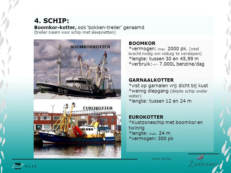 V L I Z www.vliz.be Zeelessen 4. SCHIP: Boomkor-kotter, ook 'bokken-treiler' genaamd (treiler:naam voor schip met sleepnetten) BOOMKOR *vermogen: max.