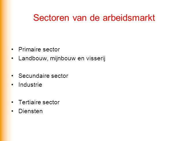 Sectoren van de arbeidsmarkt •Primaire sector •Landbouw, mijnbouw en visserij •Secundaire sector •Industrie •Tertiaire sector •Diensten