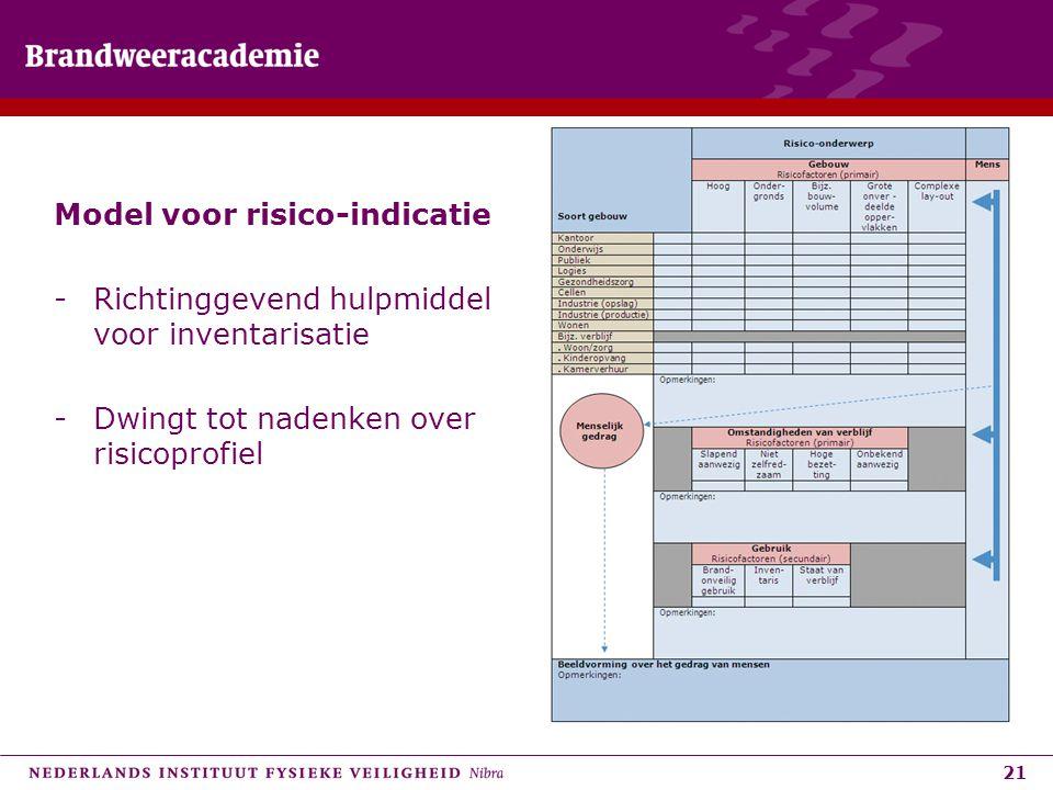 21 Model voor risico-indicatie -Richtinggevend hulpmiddel voor inventarisatie -Dwingt tot nadenken over risicoprofiel