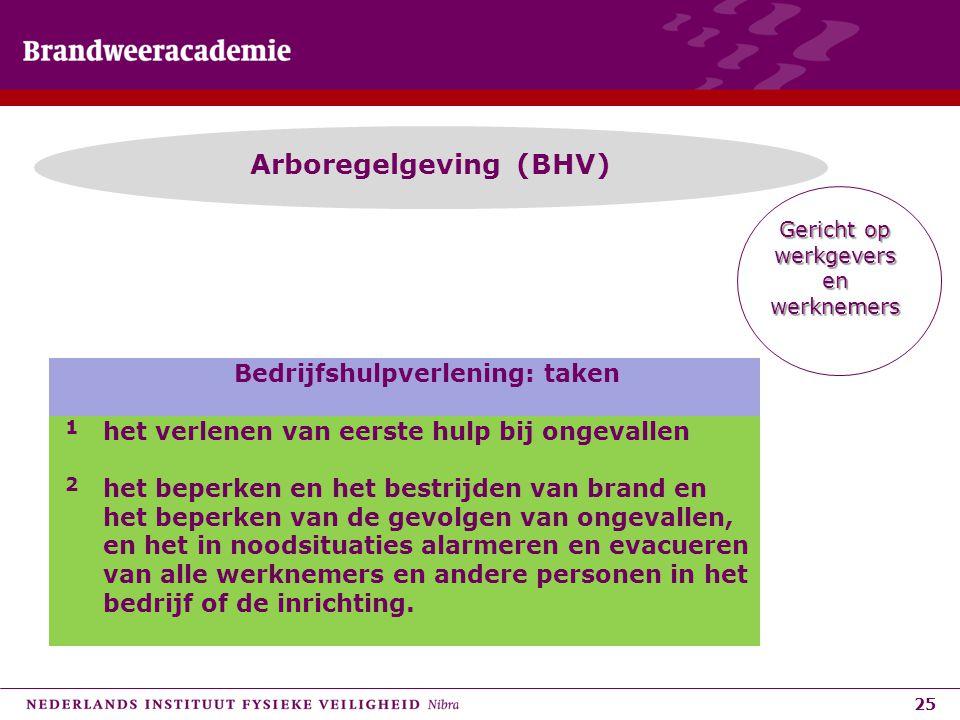 25 Arboregelgeving (BHV) Bedrijfshulpverlening: taken 1 het verlenen van eerste hulp bij ongevallen 2 het beperken en het bestrijden van brand en het