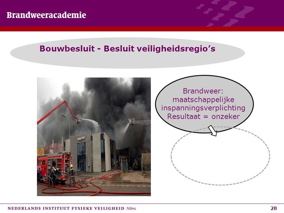 28 Bouwbesluit - Besluit veiligheidsregio's Brandweer: maatschappelijke inspanningsverplichting Resultaat = onzeker • FOTO Brand
