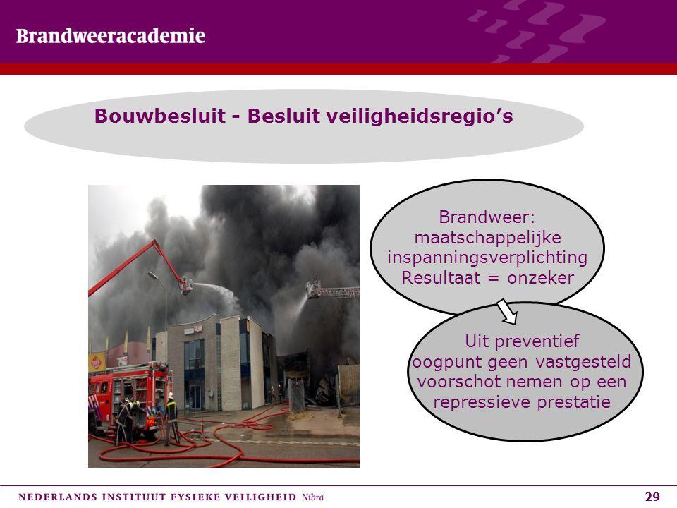 29 Bouwbesluit - Besluit veiligheidsregio's Brandweer: maatschappelijke inspanningsverplichting Resultaat = onzeker • FOTO Brand Uit preventief oogpun