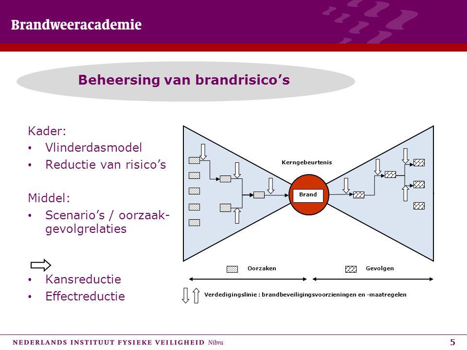 5 Beheersing van brandrisico's Kader: • Vlinderdasmodel • Reductie van risico's Middel: • Scenario's / oorzaak- gevolgrelaties • Kansreductie • Effect