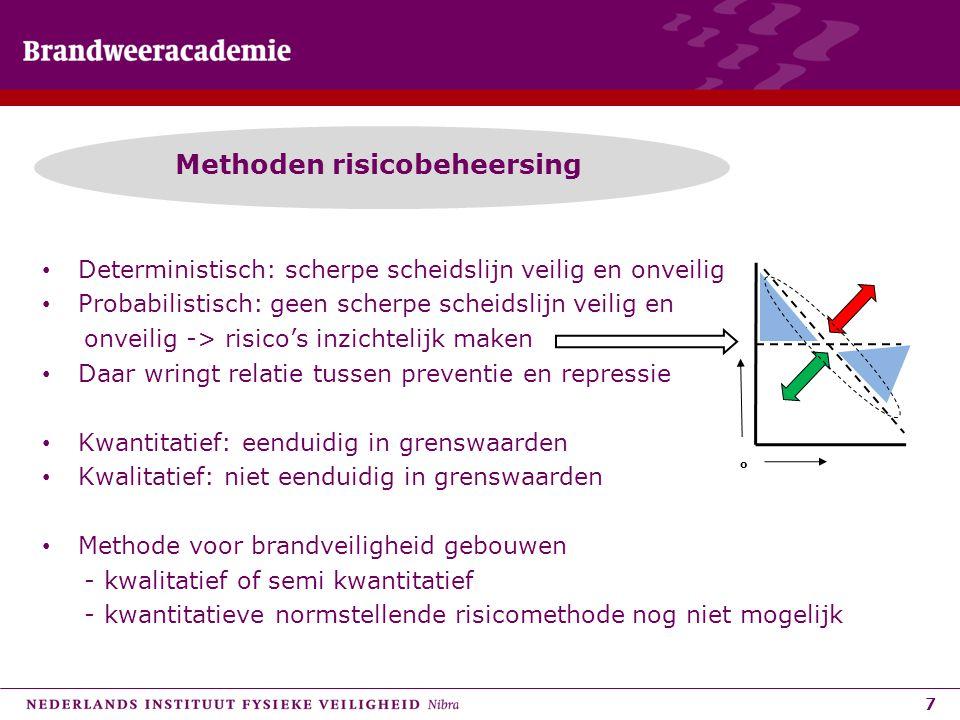 7 Methoden risicobeheersing • Deterministisch: scherpe scheidslijn veilig en onveilig • Probabilistisch: geen scherpe scheidslijn veilig en onveilig -