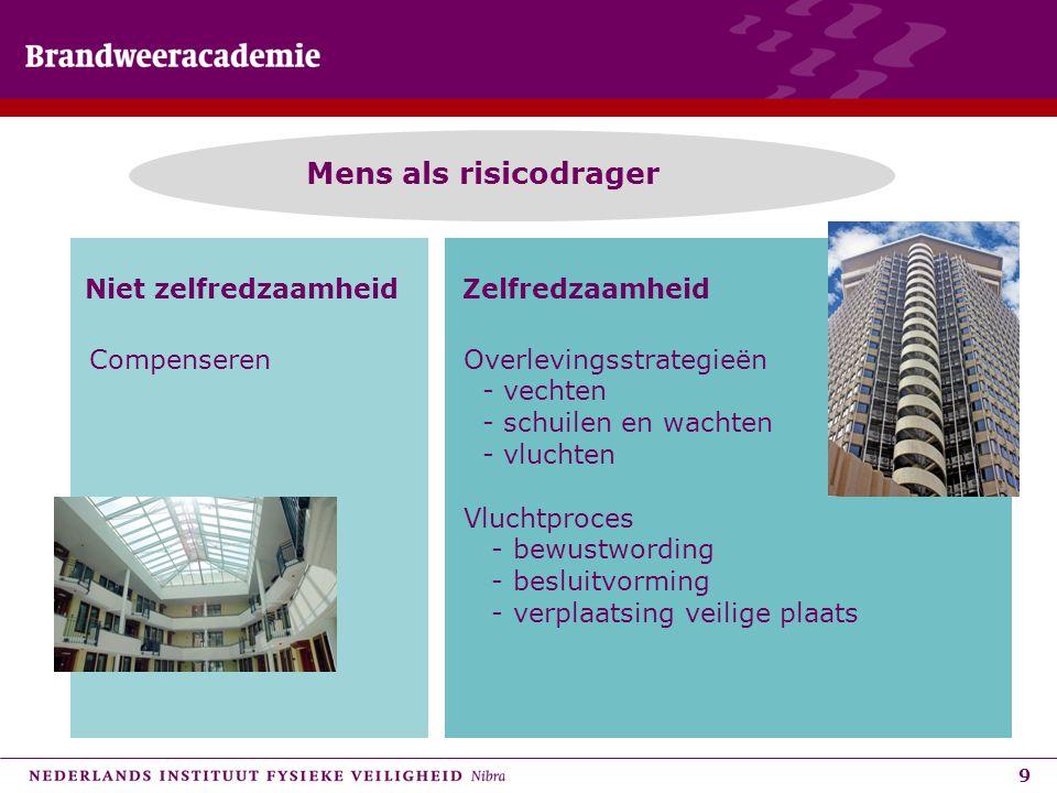 10 Brandrisico in gebouwen Doelstellingen risicobeheersing overheid: • Mensen • Omgeving Doelstellingen private partijen • Schade Risicobenadering alleen bij gelijkwaardigheid of schadebeperking
