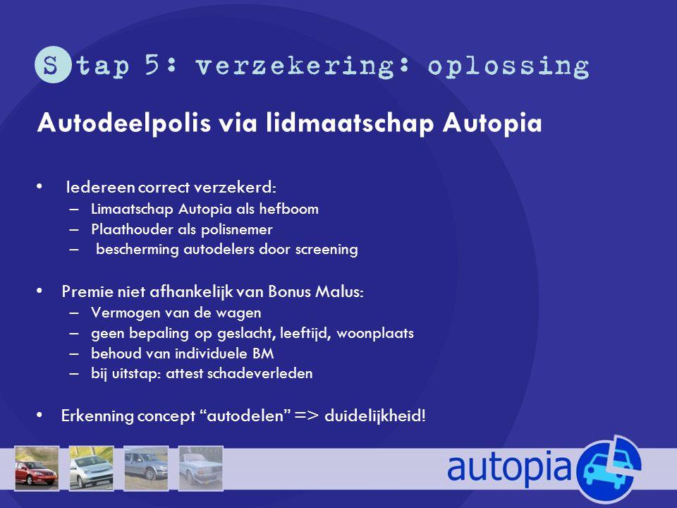 S tap 5: verzekering: oplossing Autodeelpolis via lidmaatschap Autopia • Iedereen correct verzekerd: –Limaatschap Autopia als hefboom –Plaathouder als