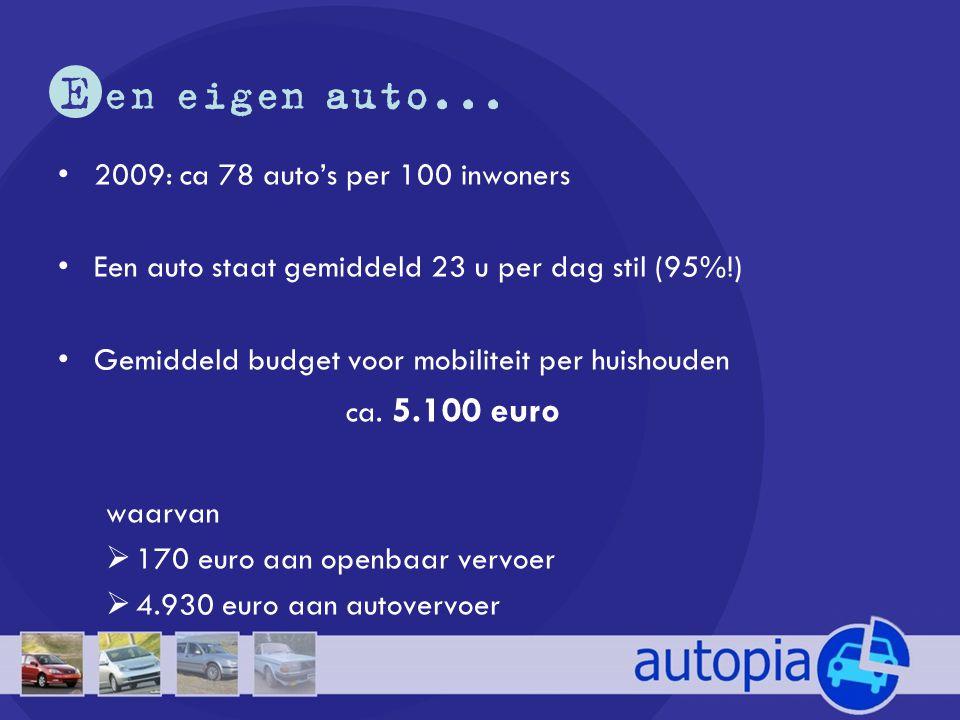 •2009: ca 78 auto's per 100 inwoners •Een auto staat gemiddeld 23 u per dag stil (95%!) •Gemiddeld budget voor mobiliteit per huishouden ca.