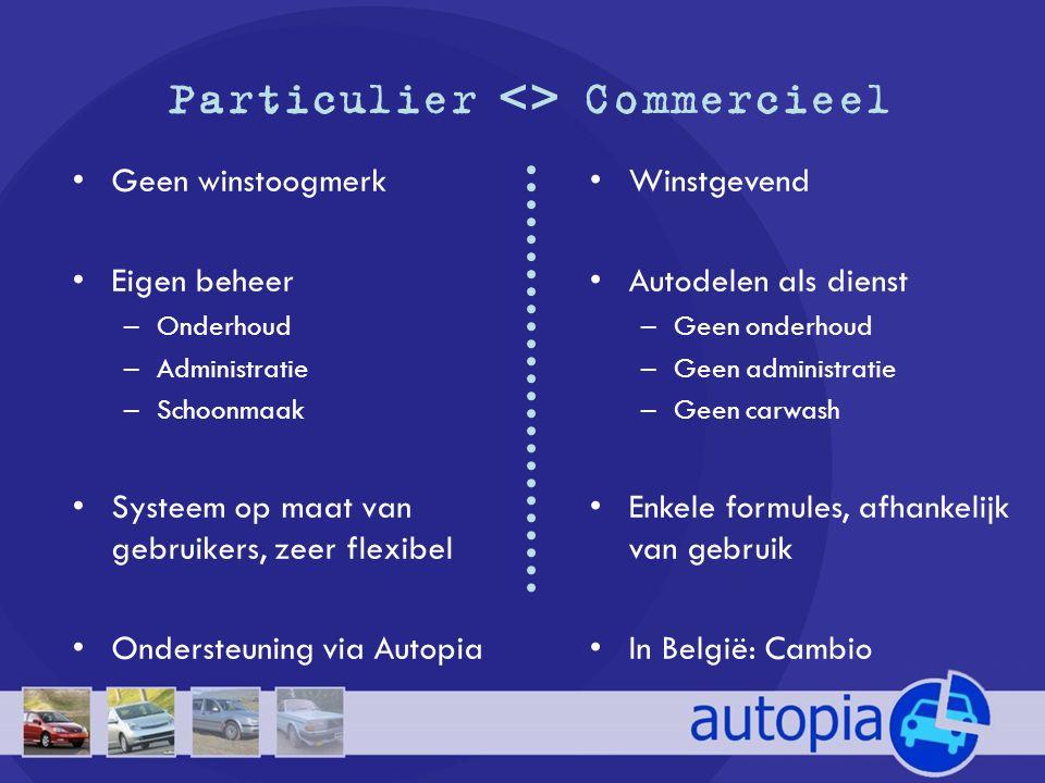Particulier <> Commercieel •Geen winstoogmerk •Eigen beheer –Onderhoud –Administratie –Schoonmaak •Systeem op maat van gebruikers, zeer flexibel •Onde