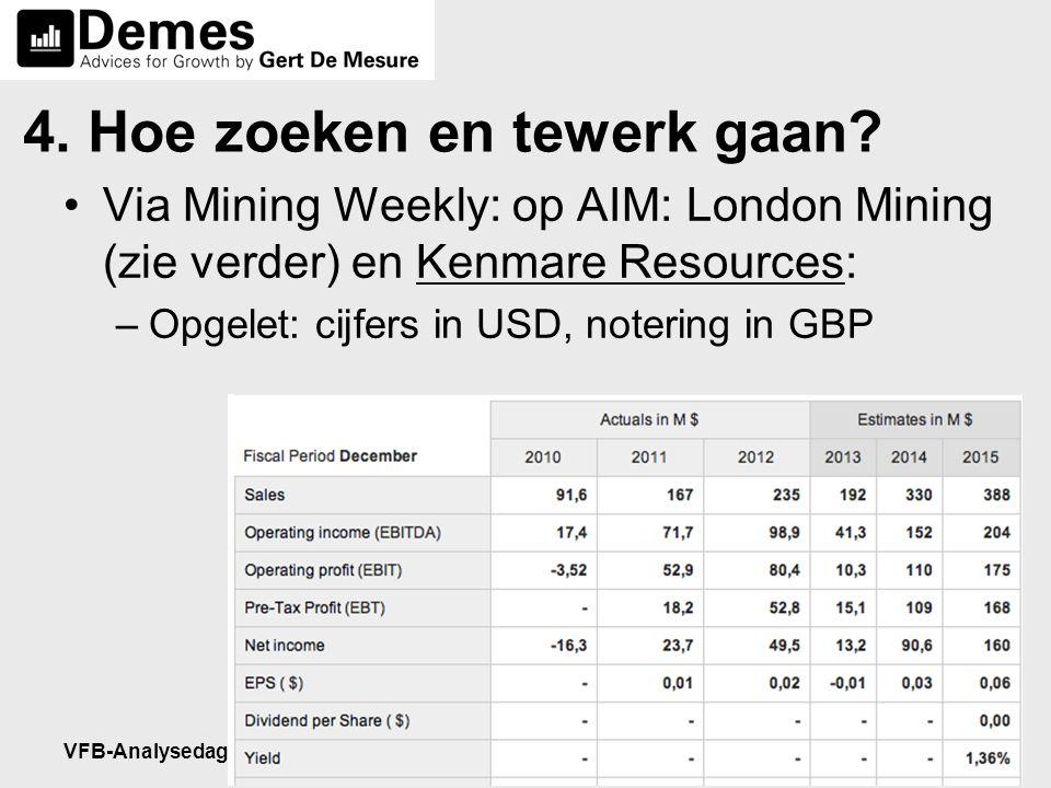 www.gertdemesure.beVFB-Analysedag 7 dec. 2013 4. Hoe zoeken en tewerk gaan? •Via Mining Weekly: op AIM: London Mining (zie verder) en Kenmare Resource